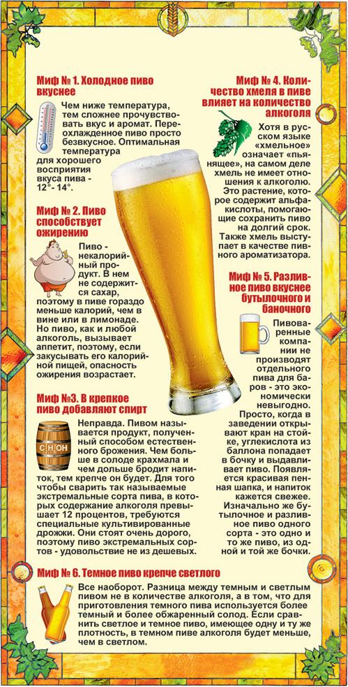 поэтому люди интересные факты про пиво в картинках имеют склонность ожирению