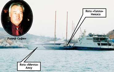 БАЛАКЛАВСКАЯ БУХТА: раньше в ней прятались подводные лодки, а теперь скрываются яхты новых русских