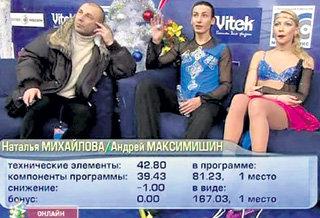 Под руководством Александра ЖУЛИНА Наташа и Андрей показывали высокие результаты