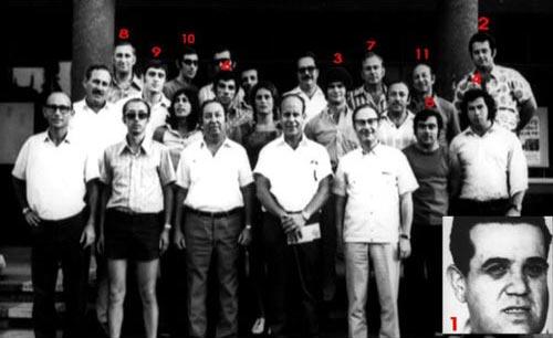 Олимпийская делегация Израиля, которая отправилась на Игры 1972 года в Мюнхен. Красными цифрами обозначены погибшие. Wikimedia